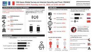 Sécurité et protection de la vie privée sur Internet …